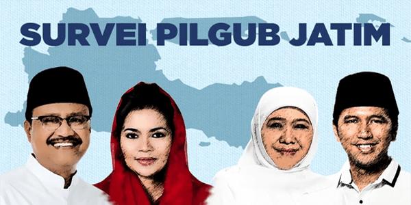 Khofifah-Emil Terus Salip Kiri Gus Ipul-Mbak Puti